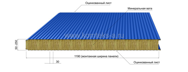 Технический каталог - Ruukki ru
